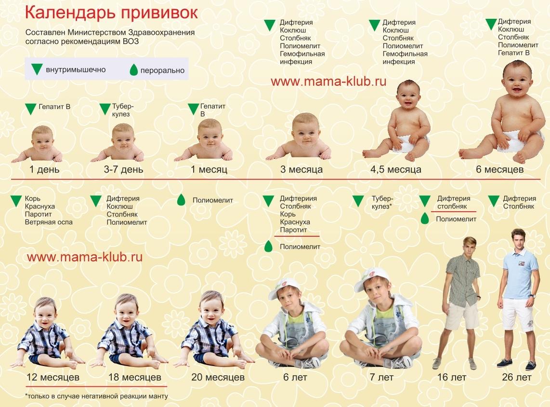 В соответствии с федеральным законодательством россии, существует определенный график вакцинации детей.
