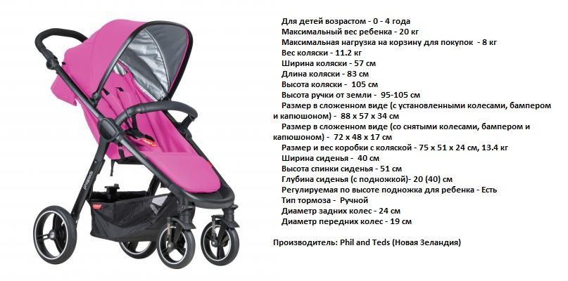 Коляска Phil and Teds Smart 3 отзывы, обзор  коляски Phil&Teds Smart 3